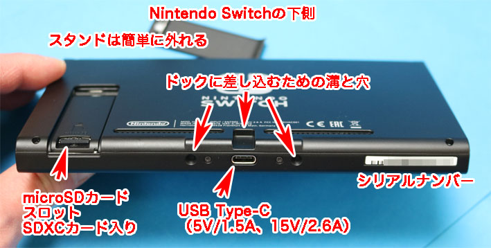 Nintendo Switchの下面観