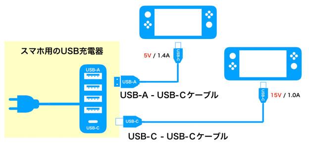Nintendo SwitchのUSBケーブルは2種類ある