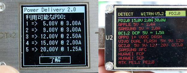 PowerCore+ 26800 PD の対応可能な電圧と電流