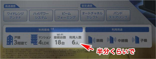 Wi-Fiルーターの接続台数と人数