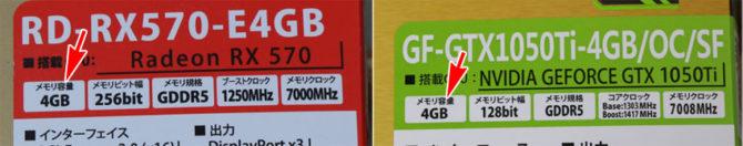 VRAMのメモリは、4GBが目安