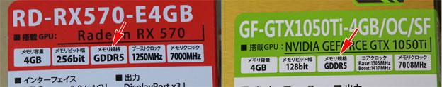 メモリ規格は、DDR5