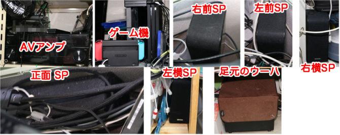 DENONの5.1chスピーカセット