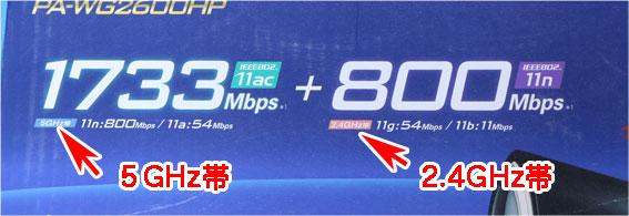 5GHzと2.4GHzの2つの周波数を使う