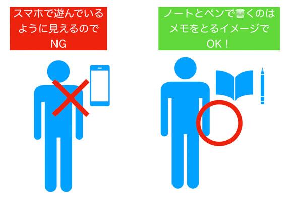 スマホでメモを録ることは禁止