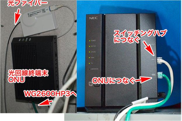 光回線終端末とWG2600HP3