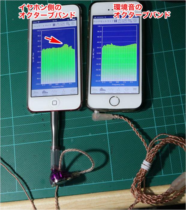 イヤホンの音響測定、視角化すると音の特性が分かる