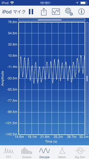 oscilloscopeモード