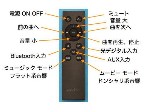 Infini Miniリモコン-操作体系