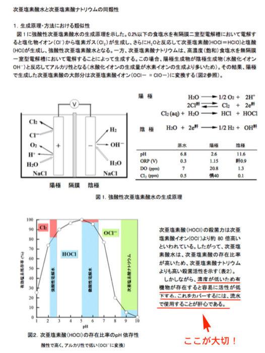 次亜塩素酸水と次亜塩素酸ナトリウムの関係