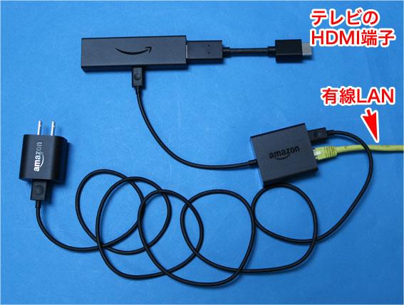 Fire TV stick 4K にイーサネットアダプタをつけて使う