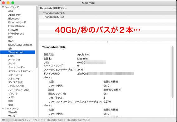 Mac mini の Thunderbolt 3