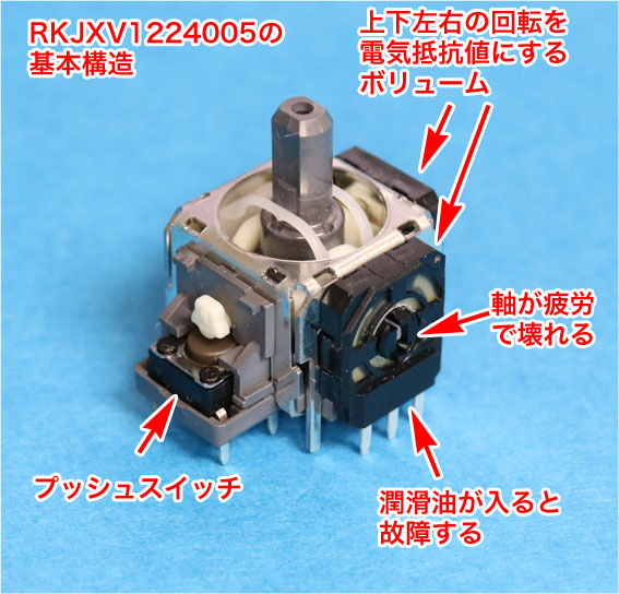RKJXV1224005の構造
