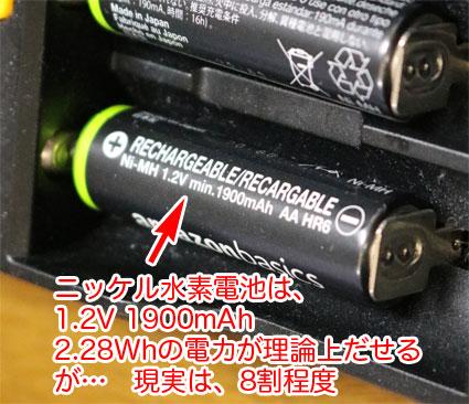 ニッケル水素充電池のmAh