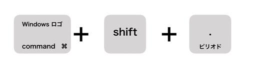 「コマンド+シフト+.」は、macOSの不可視ファイルを見られるようにする