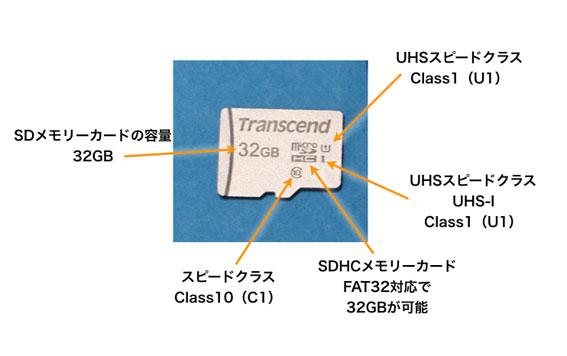 microSDカード読み方