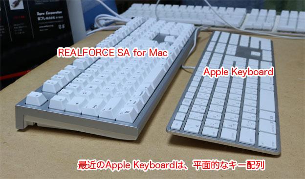 AppleKeyboardとREALFORCESAforMacの平面