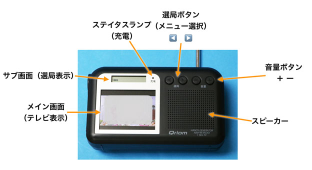 YTM-RTV200正面/前面観