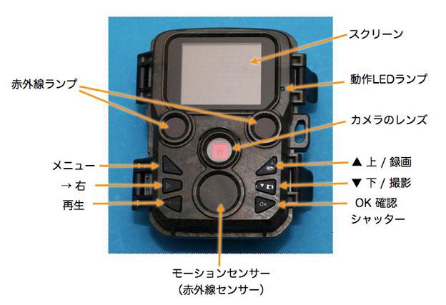 Enlleo トレイルカメラ前面の操作パネルとスクリーン