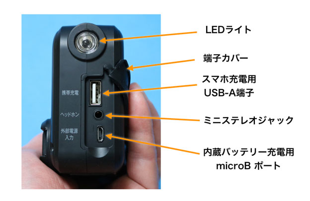 YTM-RTV200左側面観 USBの充電ポートなどがある