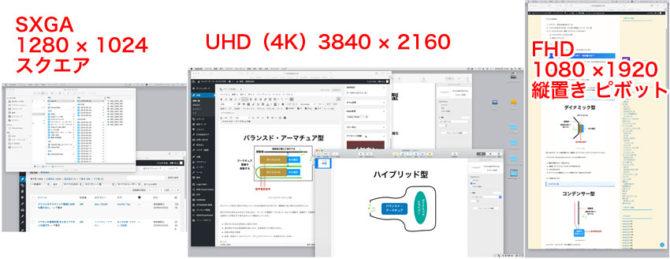 Mac mini 2018 ブログ作業デスクトップ