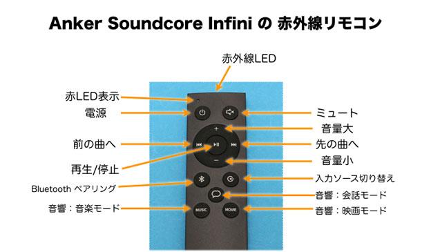 Soundcore Infini リモコンボタン操作