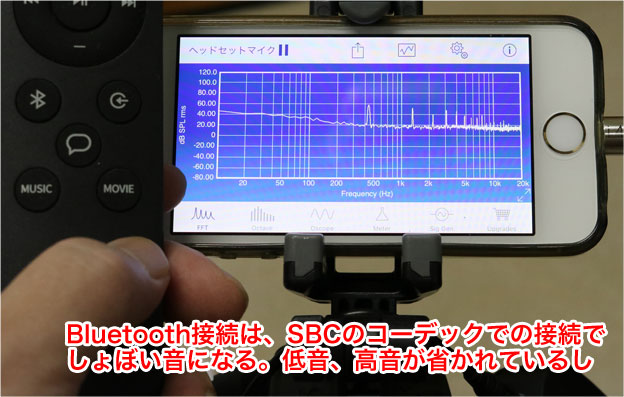 Sound core Infini のBluetooth送信機で基準音を再生させる