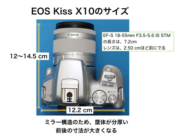 EOS Kiss X10 上面観サイズ