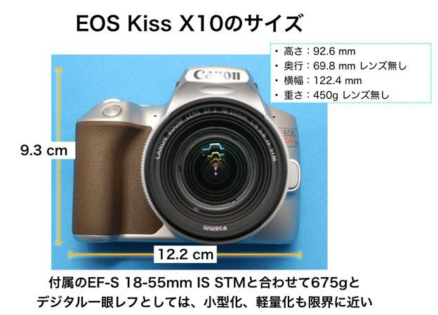 EOS Kiss X10 正面サイズ