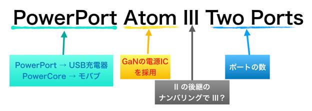 Anker PowerPort Atom III 2Ports の意味