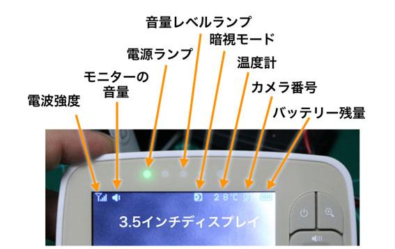 YISSVICベビーモニターの画面 アイコン