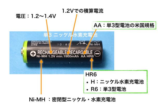 単3型ニッケル水素充電池に書かれている意味