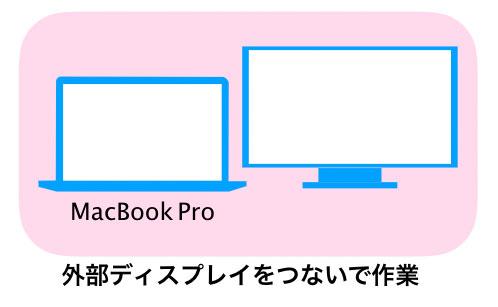 MacBook Proの主な使い方