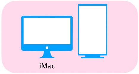 iMacのアイコン
