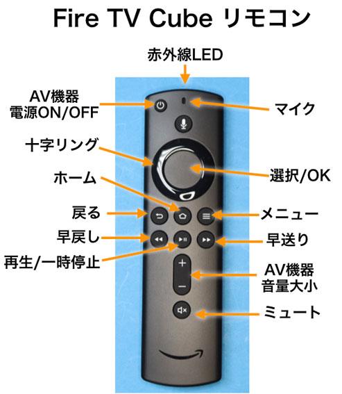 Alexa対応音声認識リモコン第2世代