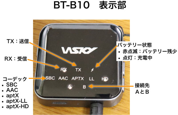 BT-B10 表示部