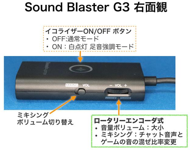 Sound Blaster G3 右面側面観