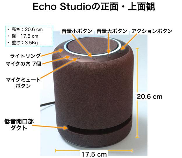 Echo Studio 正面上面観