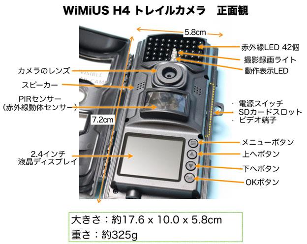 WiMiUS H4 トレイルカメラ 正面名称