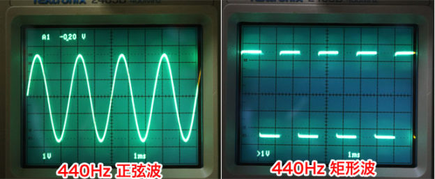 基準音A 440Hzの正弦波と矩形波
