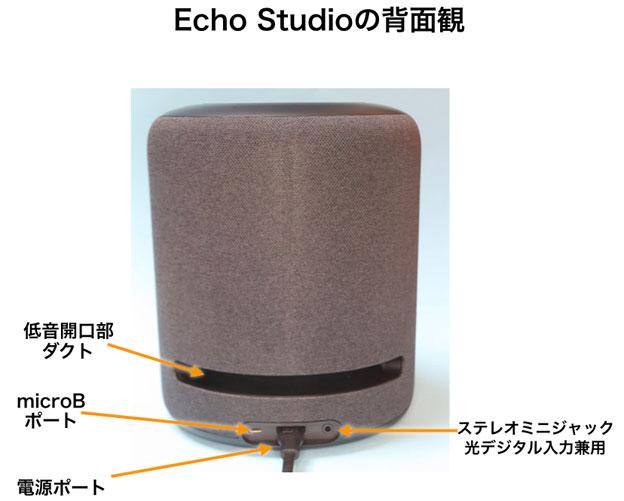 Echo Studioの背面観