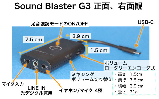 Sound Blaster G3 下、左、正面観