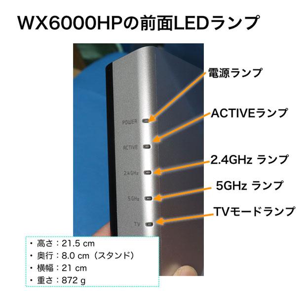 PA-WX6000HP前面ランプ部