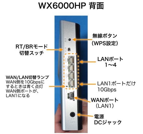 PA-WX6000HPの背面ポート部