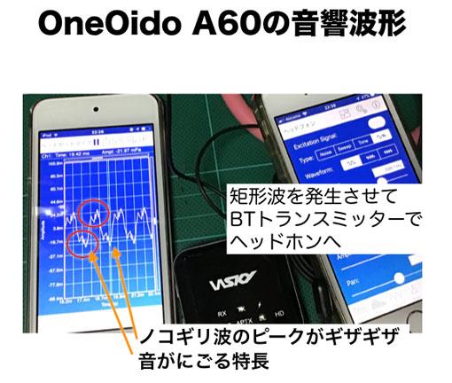 A60 音響波形 矩形波 ノコギリ波