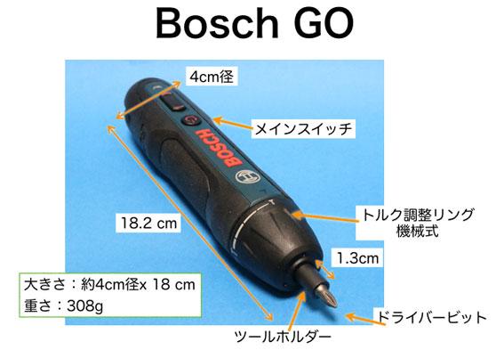 Bosch GOの各名称 先部分