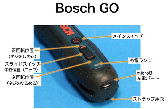 Bosch GO 手前部分の名称
