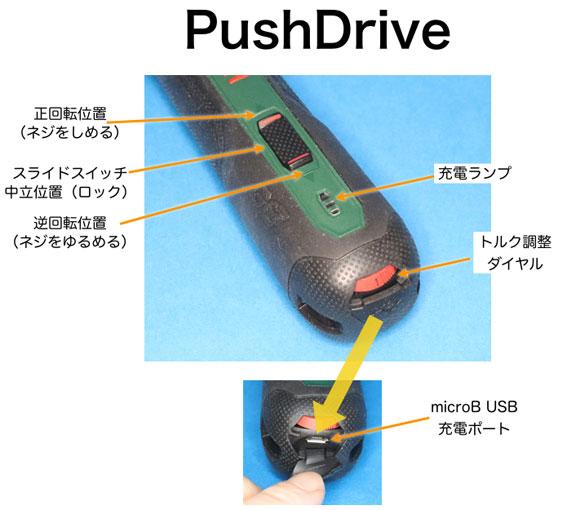 PushDrive 各名称 手前側