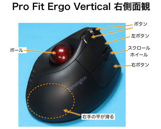 Pro Fit Ergo Vertical の右面観