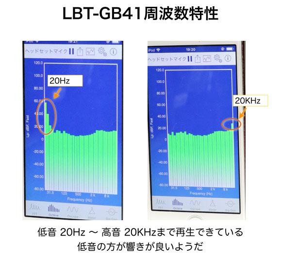 LBT-GB41の再生周波数